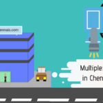 Multiplexes in Chennai